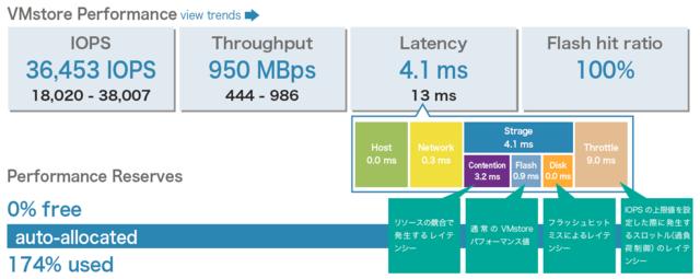 latency_visualization2.png