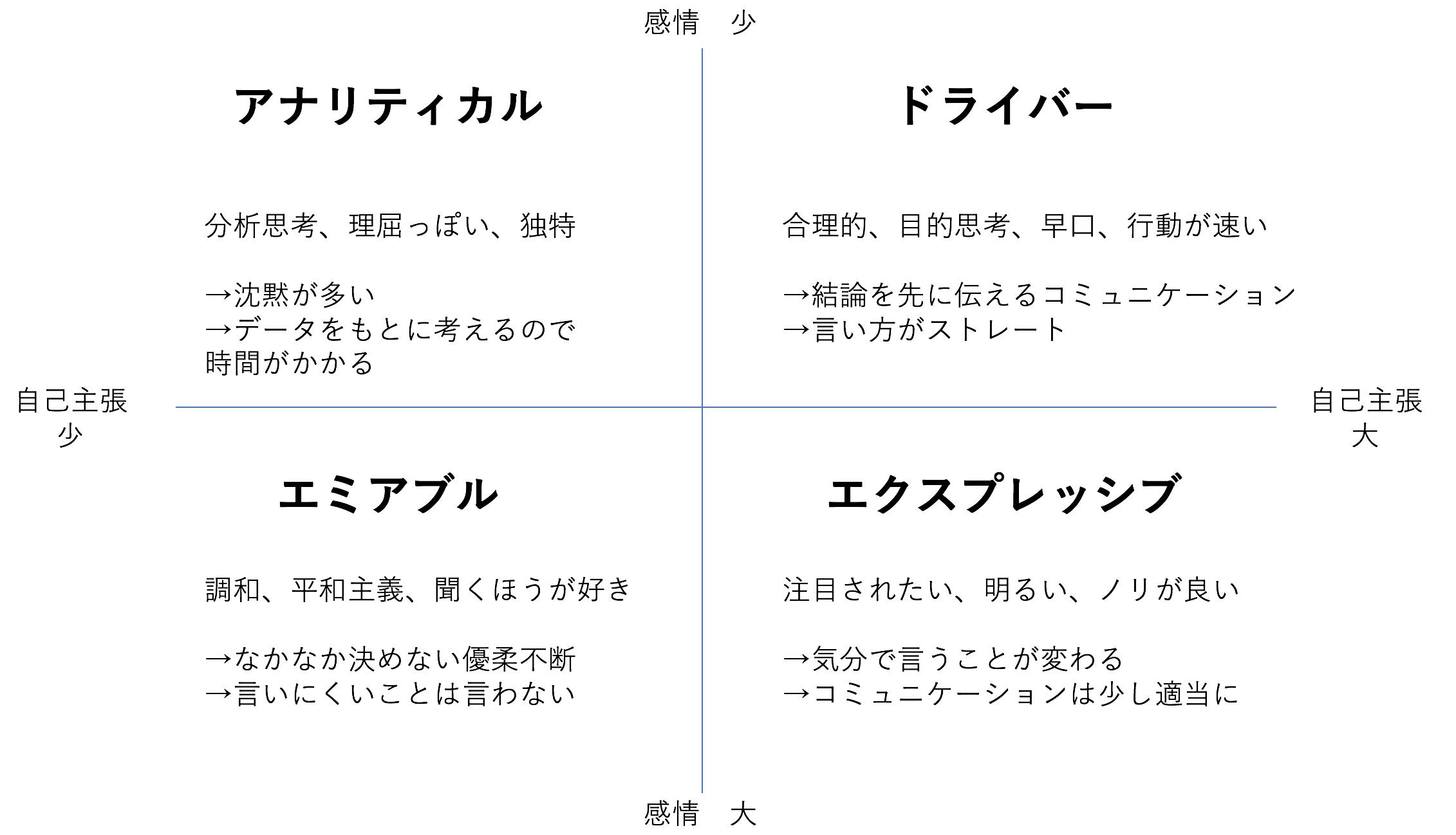 スクリーンショット 2018-08-25 2.26.39.png