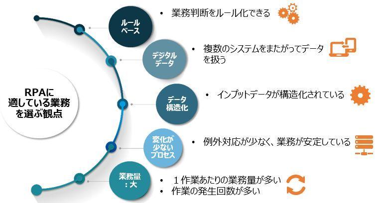 itm-rpa_feasibility.JPG