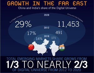 2_growth_in_the_far_east