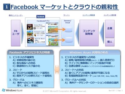 201100423_facebook