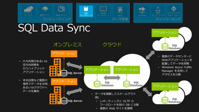 Windowsazurespringrelease_datasync