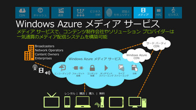 Windowsazurespringreleaseovewview_m