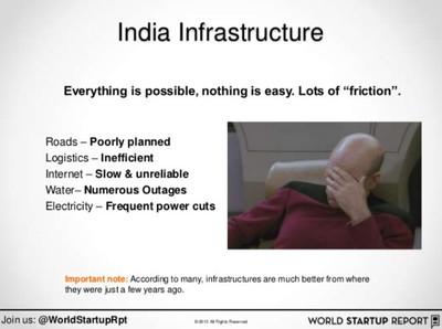 India_friction_2