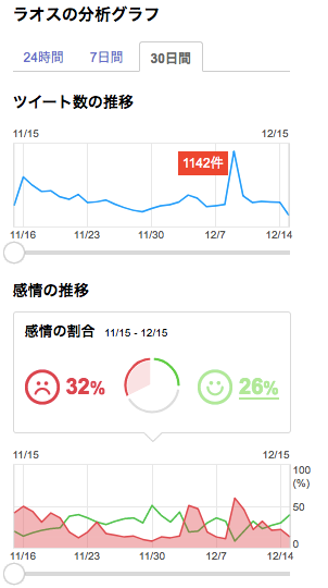 screenshot-search.yahoo.co.jp-2018.12.14-14-11-58.png
