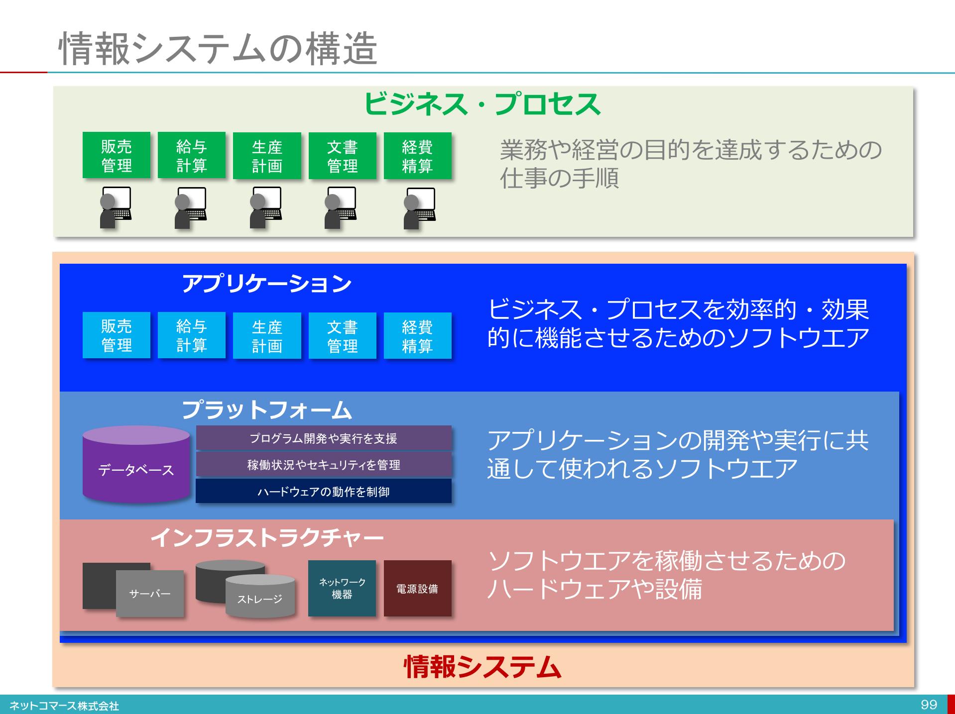 安川情報システム:社長に遠藤氏 - 毎日新聞
