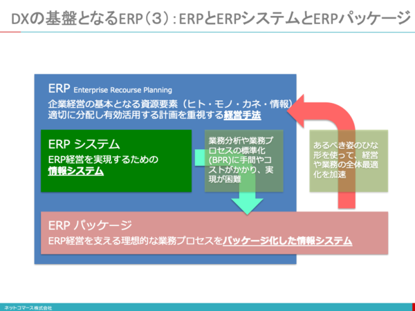 ERP3.png