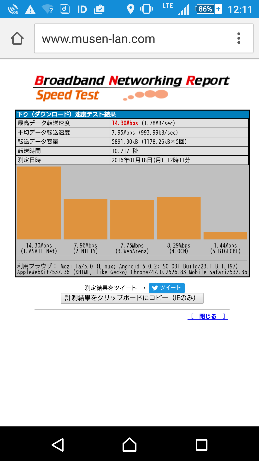 http://blogs.itmedia.co.jp/junmtd/images/freetel03.png