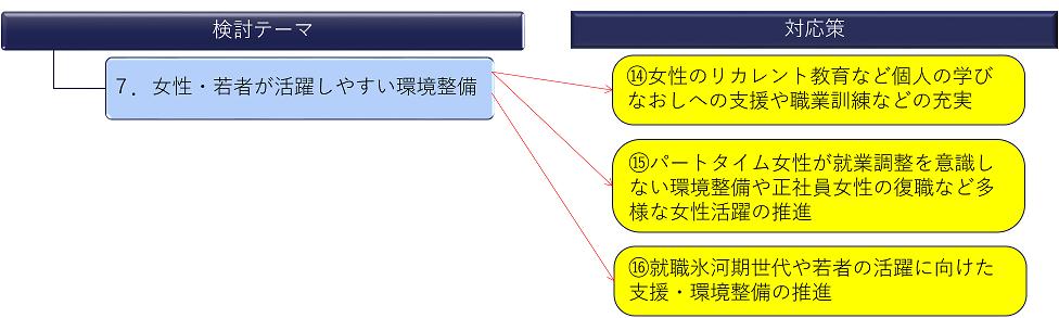 http://blogs.itmedia.co.jp/keieitoit/3035afda2e80af96086ba8ec351ef4c644e74202.png