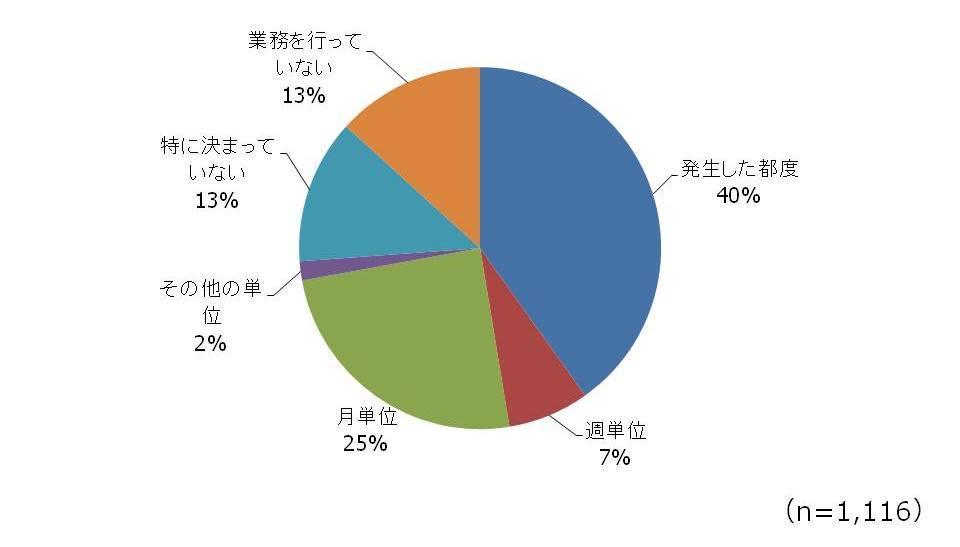 http://blogs.itmedia.co.jp/keieitoit/40ee807c1a5ed9dedd710b6252909e5f1dd166b5.JPG