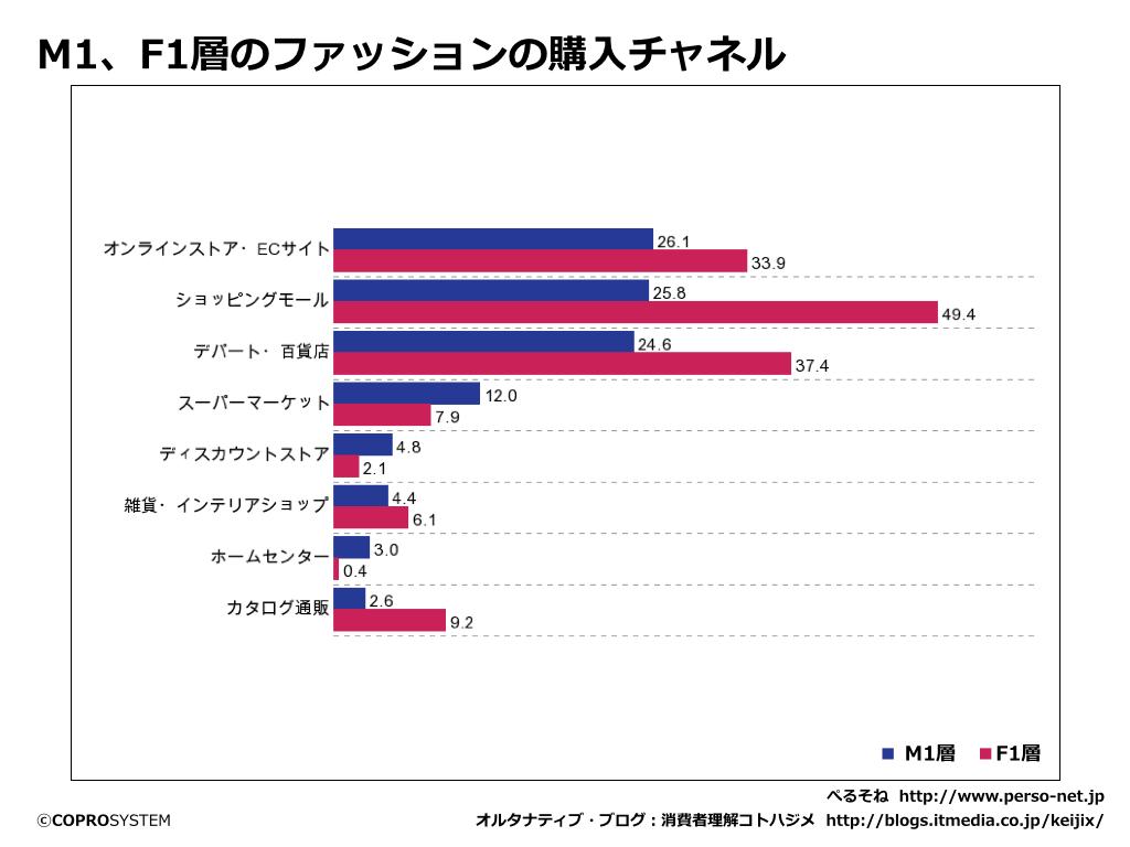http://blogs.itmedia.co.jp/keijix/2015/05/29/%E3%83%AB%E3%83%9F%E3%81%AD%E3%81%87vs%E4%B8%B8%E4%BA%95%E3%81%95%E3%82%93.003.png