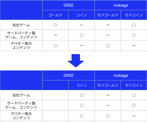 Gree_coin_2