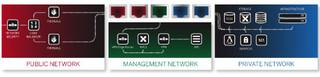 Server_network