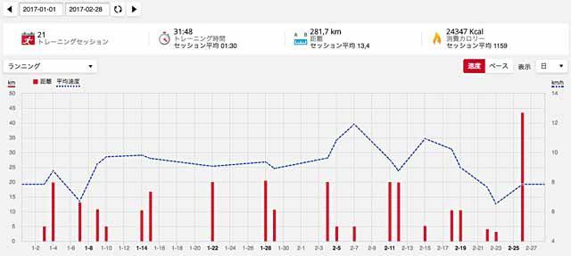 1-2-run-graph.jpg