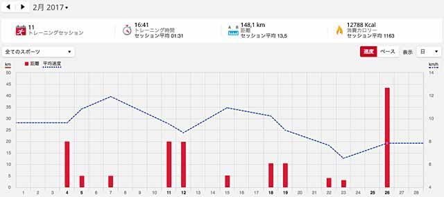 2-run-graph.jpg