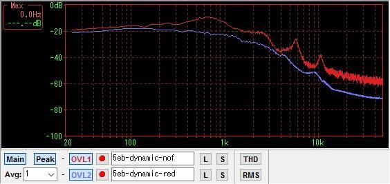 5eb-dynamic.jpg