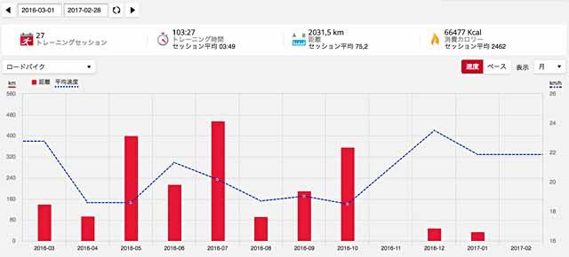 bike-year-month.jpg