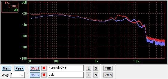 dynamic2-5eb.jpg