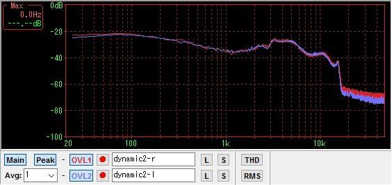 dynamic2-end.jpg