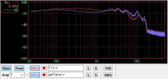 fix-3way-ue11pro.jpg