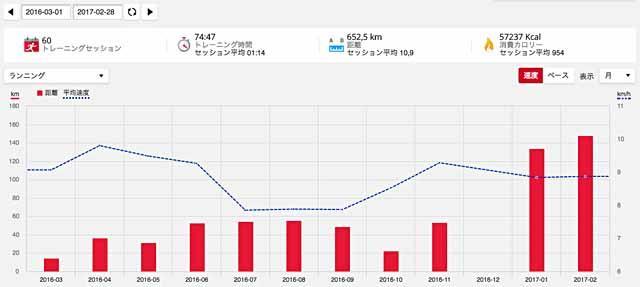 run-year-month.jpg