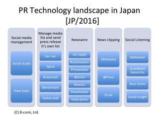 PRtech_landscape.jpg