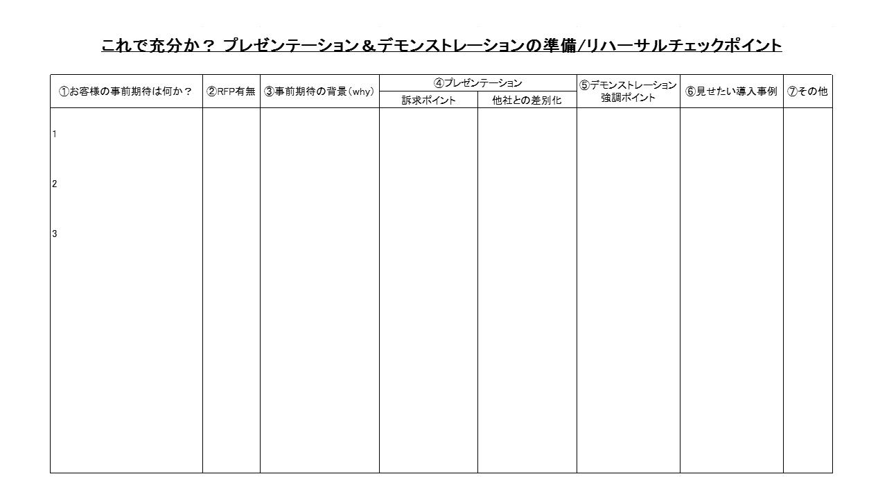 https://blogs.itmedia.co.jp/legendsales/2015/02/05/about/Presen.%26Demo%20Points.png