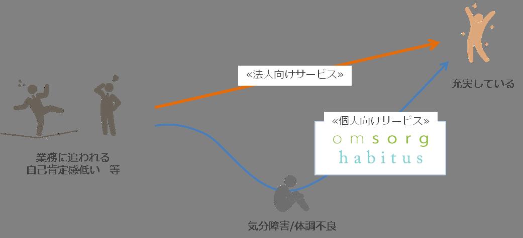 https://blogs.itmedia.co.jp/liva/%E6%B3%95%E4%BA%BA%E3%82%B5%E3%83%BC%E3%83%93%E3%82%B9%E3%82%A4%E3%83%A1%E3%83%BC%E3%82%B8.png