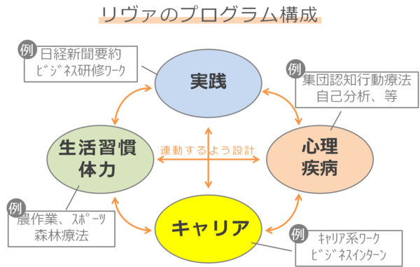 プログラム構成.png
