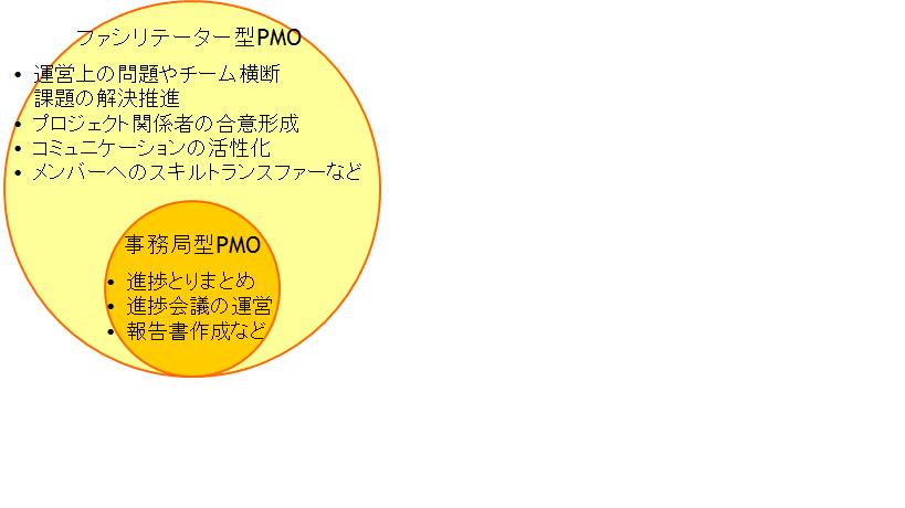 193_2つのPMO.png
