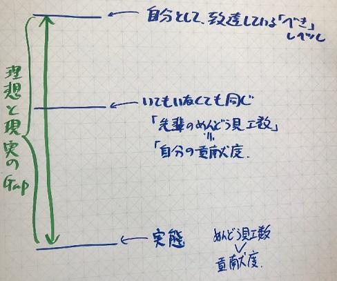 プライドとギャップ.jpg