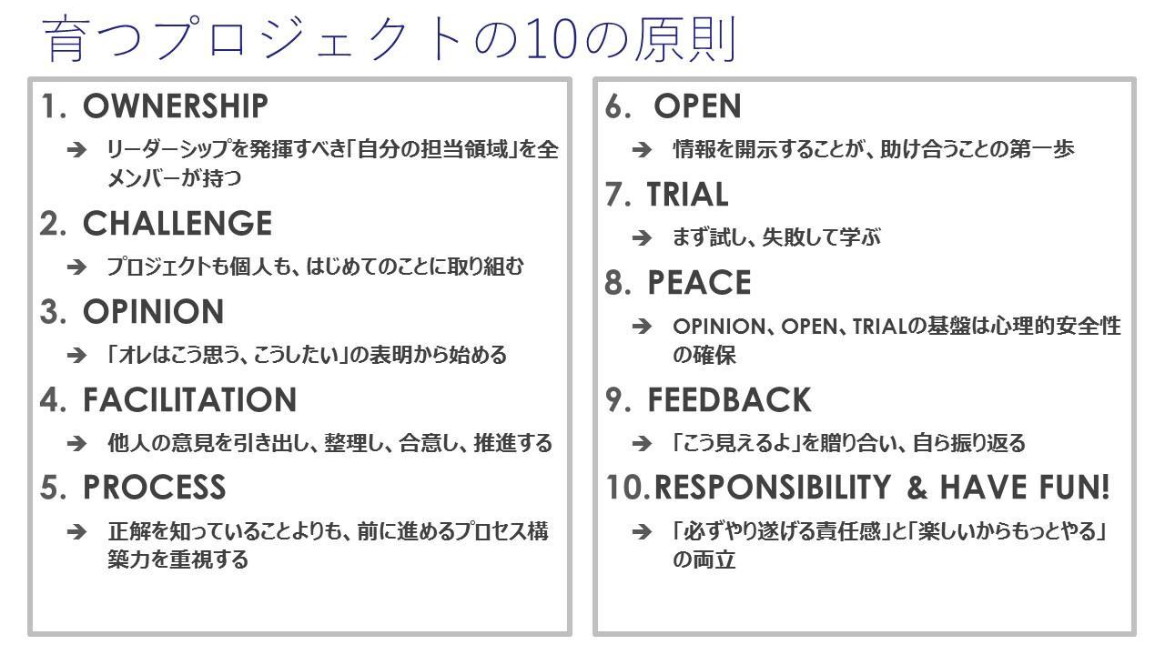 238_20190218_10の原則.jpg