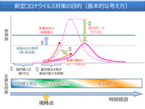 covid19graph.png