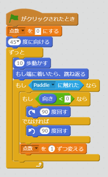 https://blogs.itmedia.co.jp/murayama/05b9fd798ef1c05d6dadf07c808841bda91f7105.png