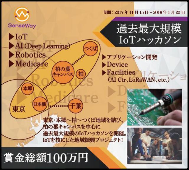 https://blogs.itmedia.co.jp/nabe/Kashiwanoha-iot-hackathon-C.PNG