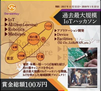 Kashiwanoha-iot-hackathon-C.PNG