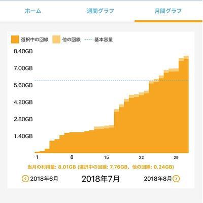 ocn_mobile_201807.jpg