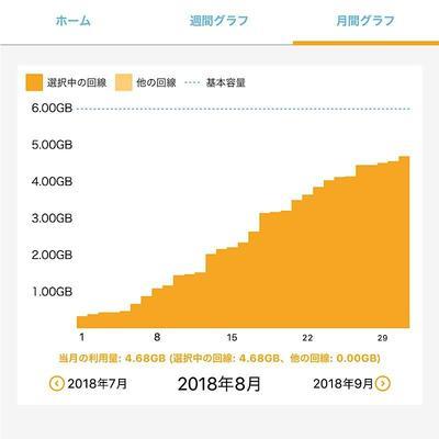 ocn_mobile_201808.jpg