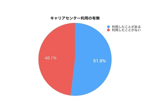 2018-04-26_graph-01.jpg