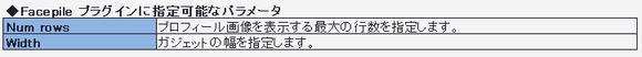 Facepile