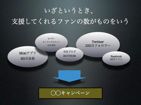 Facebook_v2010