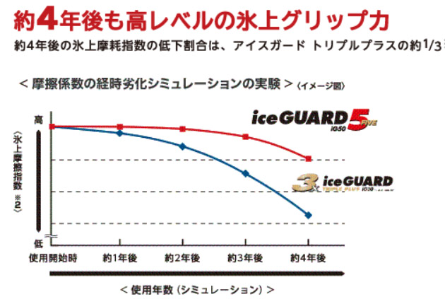 https://blogs.itmedia.co.jp/okugawa/ice005.jpg