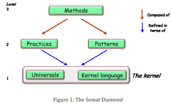 Thesematdiamond