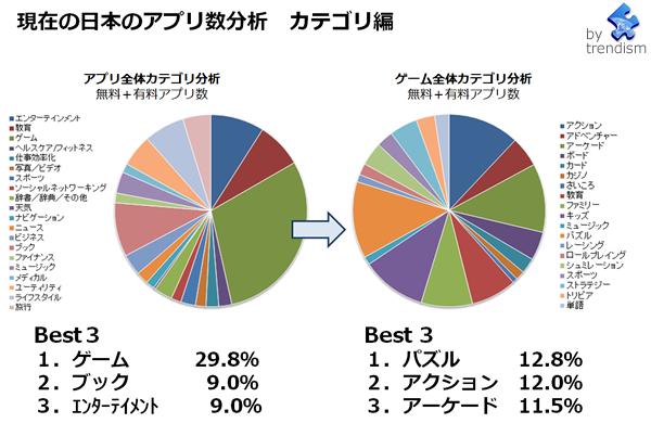 Japan_appstore02_trendism_2
