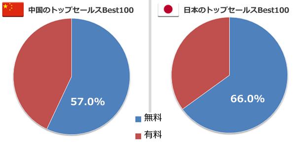 China_japan_002_2