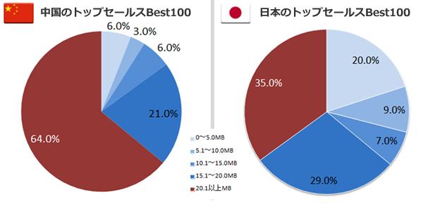 China_japan_003