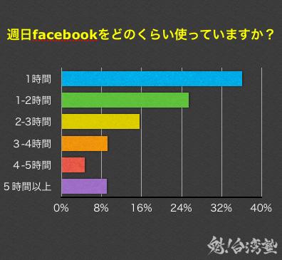 Taiwanfacebook006