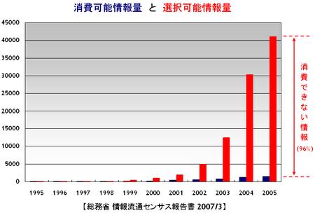 Graph1_6
