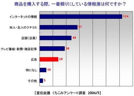 Graph2_3