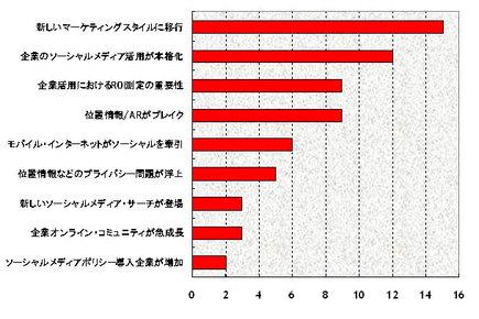 Graph1_3